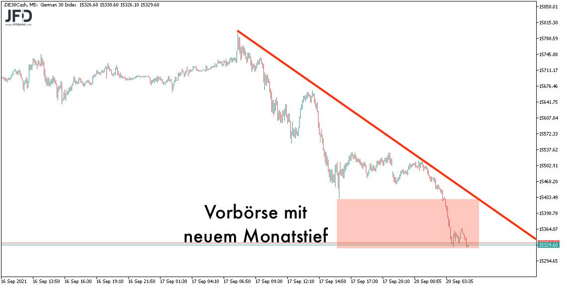 20210920_dax_vorboerse2.png