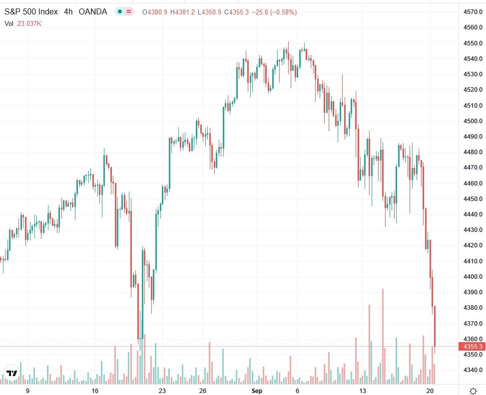 2021-09-20_14__47_tradingview_chart_widget.jpg
