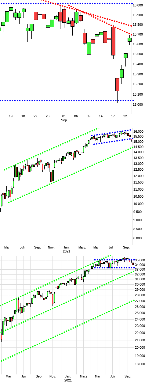 dax1591a.png