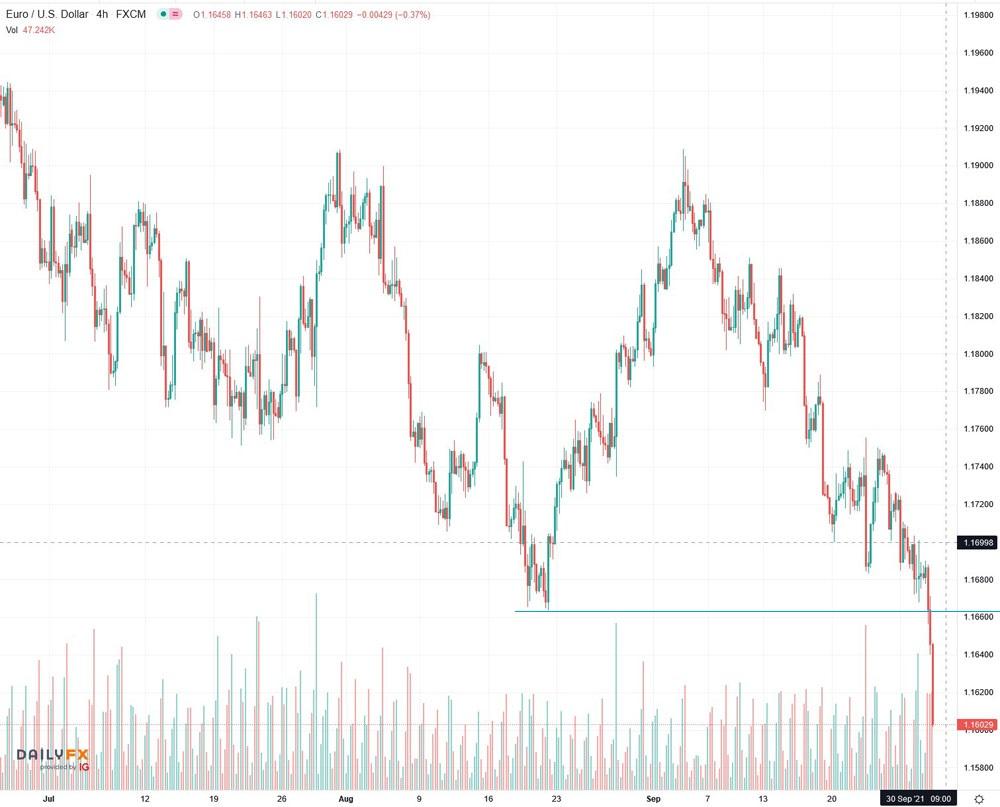 2021-09-29_18__39_tradingview_chart_widget.jpg