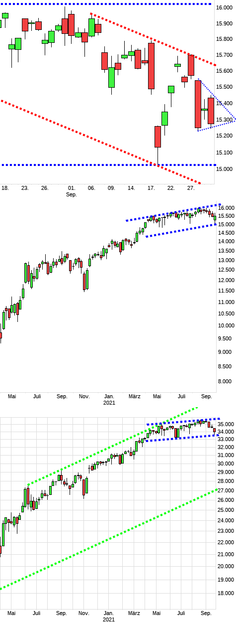 dax1596a.png