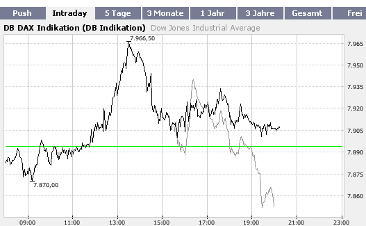 dax_vs.png