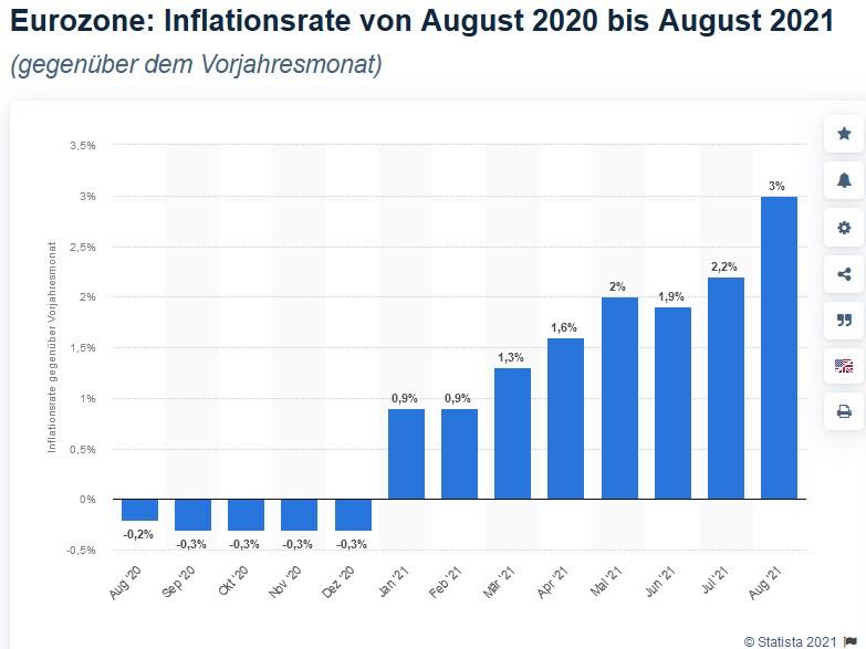 2021-10-14_14__53_eurozone_-....jpg
