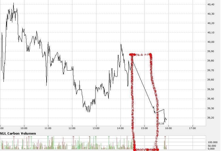 chart_20071102.jpg