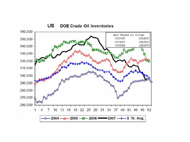 us_crude_inventories.jpg