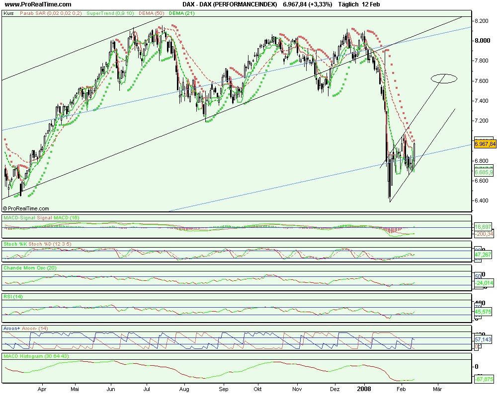 dax_(performanceindex).png