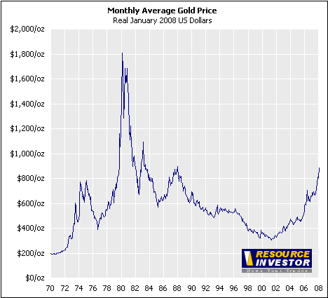 gold_price_real_rate_of_interest2.png