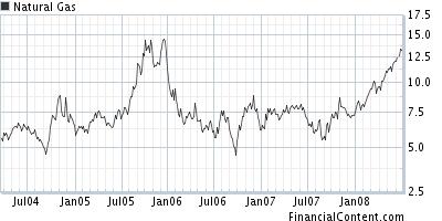 gaspreisentwicklung.png