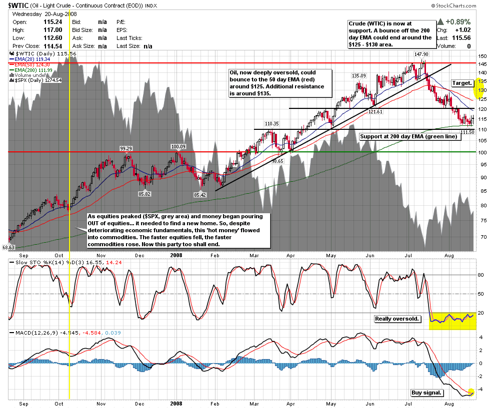 wtic.png