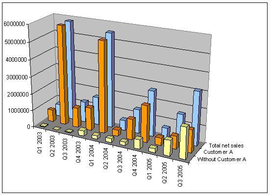 net-sales.jpg