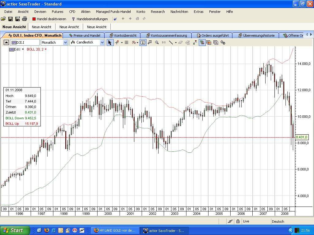 dow-monthly.jpg