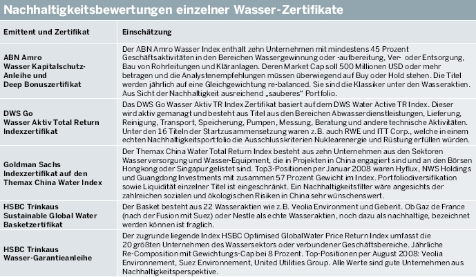 wasser_1_nachhaltigkeit.jpg