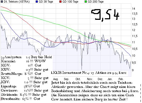 chart_year_deutsche_telekom.png