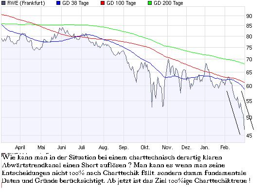 chart_year_rwe2.png