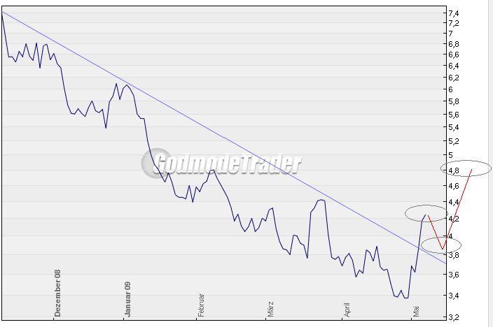 chart-gas.jpg