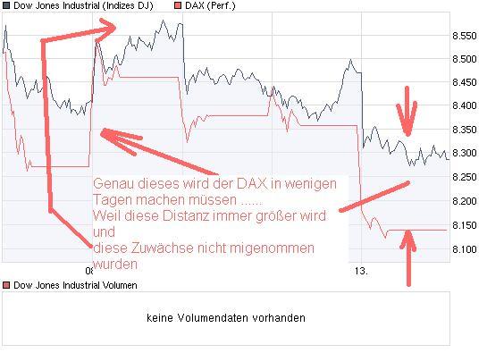 chart_week_dowjonesindustrial.jpg