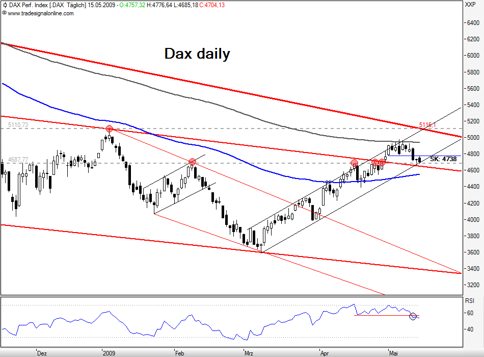 dax_daily.png