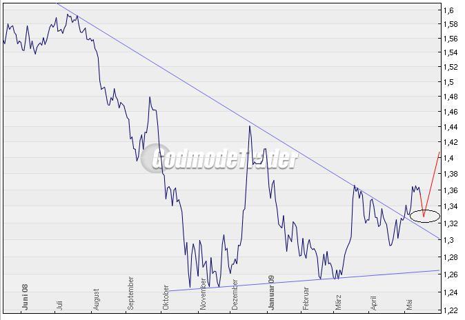 chart-euro.jpg