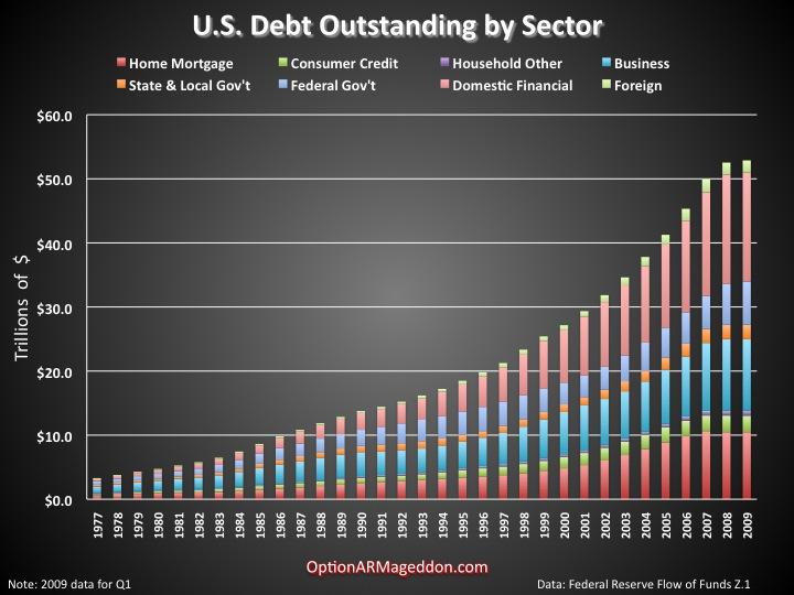 us_debt_outstanding.jpg