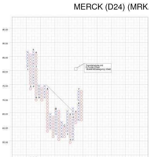 merck_trend.jpg