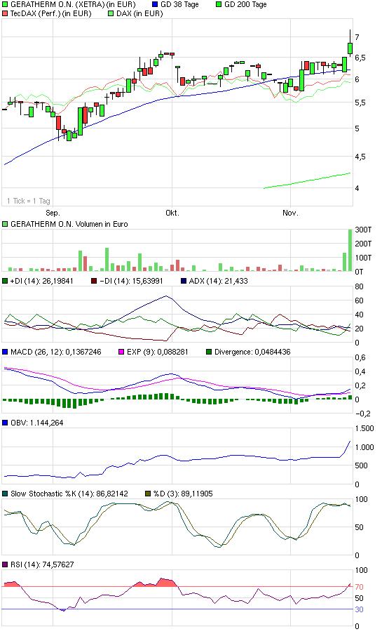chart_quarter_gerathermon-1.png
