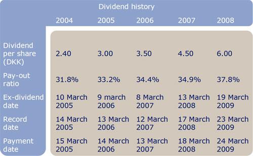 dividend-history.jpg