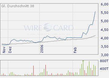 wirecard.png