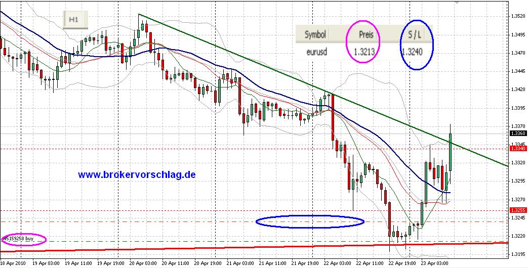 e-d_chart_posi.png