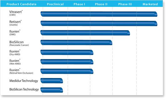 img_chart_pipeline.jpg