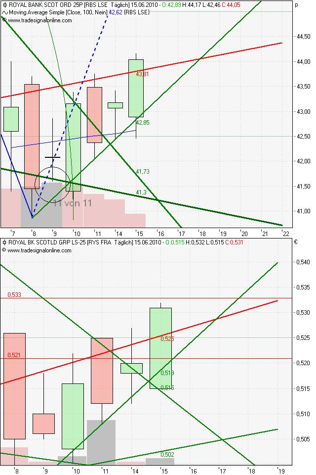 chart2_kopie.png