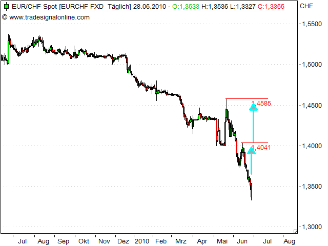 eur-chf.png