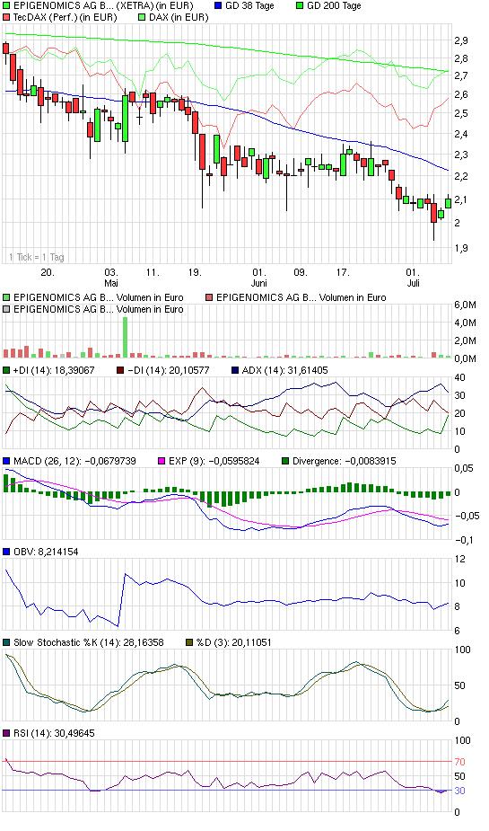 chart_quarter_epigenomicsagberli.png