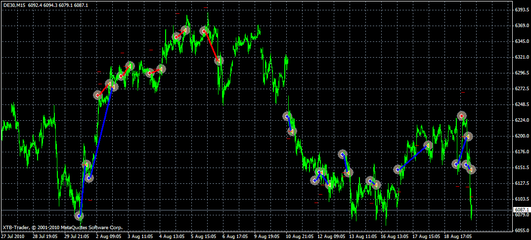 dax_kw30-33_opt.png