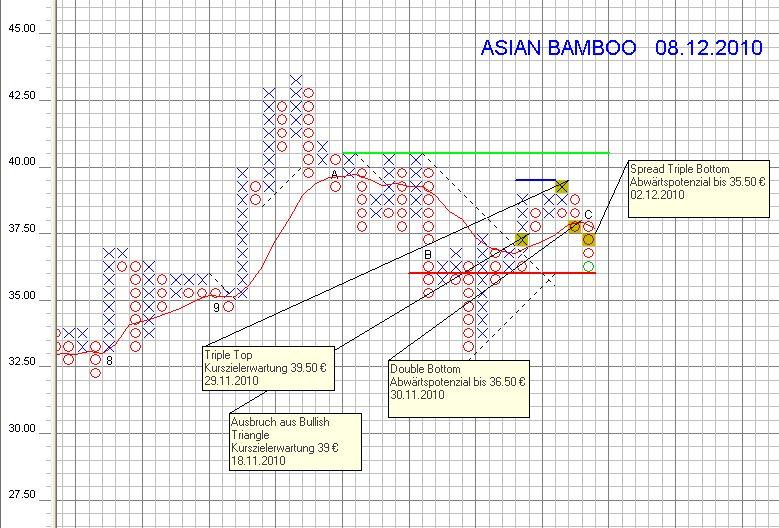 asian_bamboo.jpg
