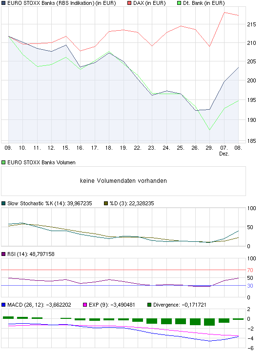 chart_month_eurostoxxbanks.png