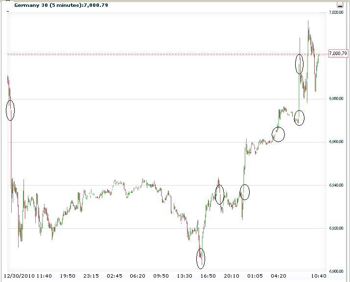 gap_close_strategie.jpg
