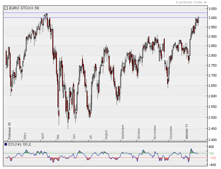 stoxx.png