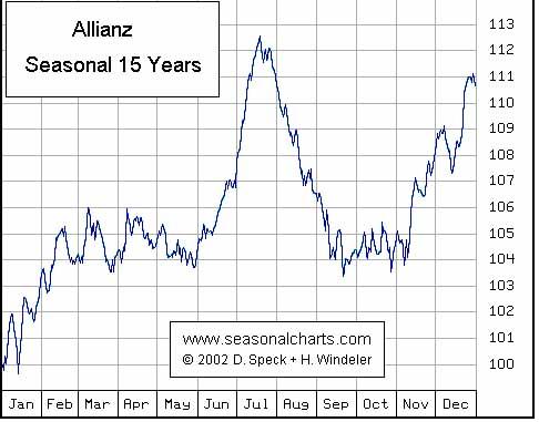 Allianz_seasonal.jpg