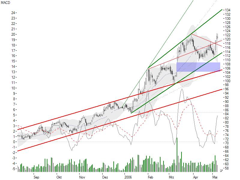 Börse_1.png