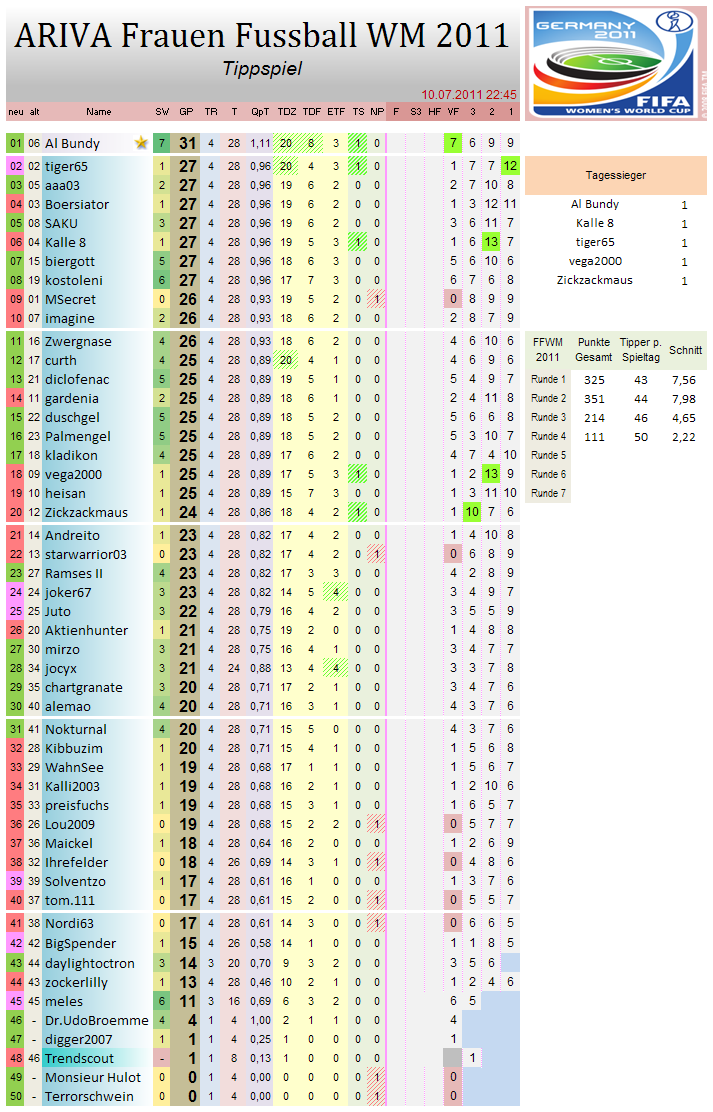 tabelle_4_vf.png