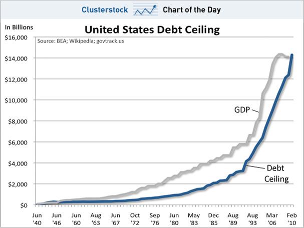 debt-ceiling.png
