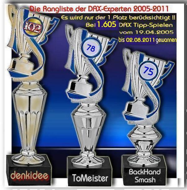 dax-experten150.jpg