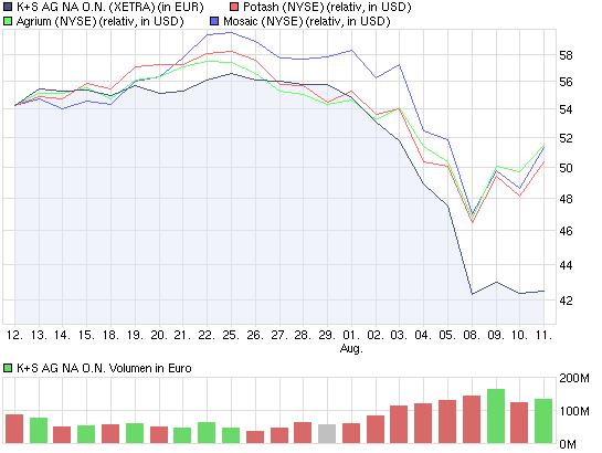 chart_month_ksagnaon.png