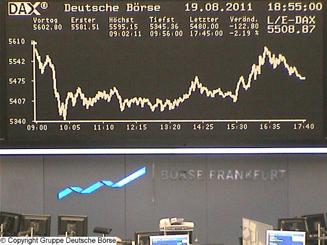 Börsenkurse Dax Realtime