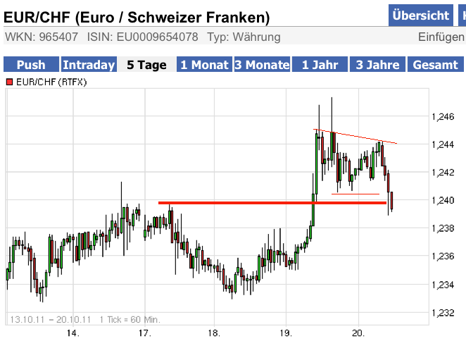 chf-eur.png