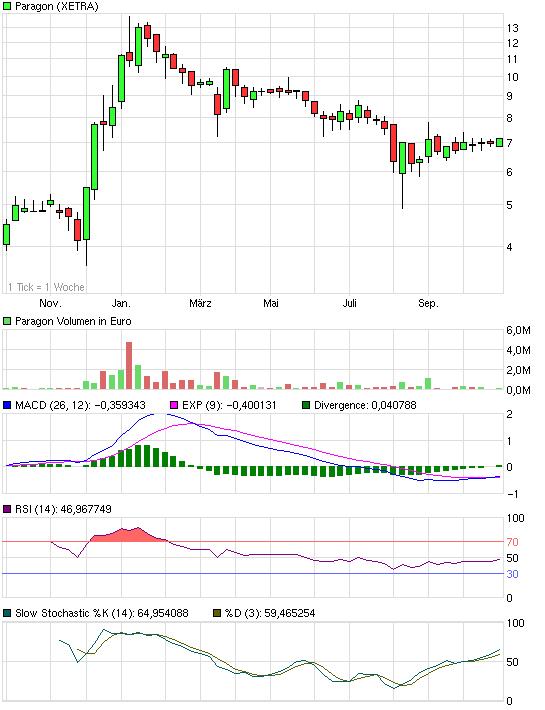 chart_year_paragon.png
