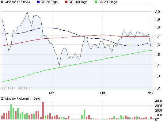 chart_free_windsor_2_.png