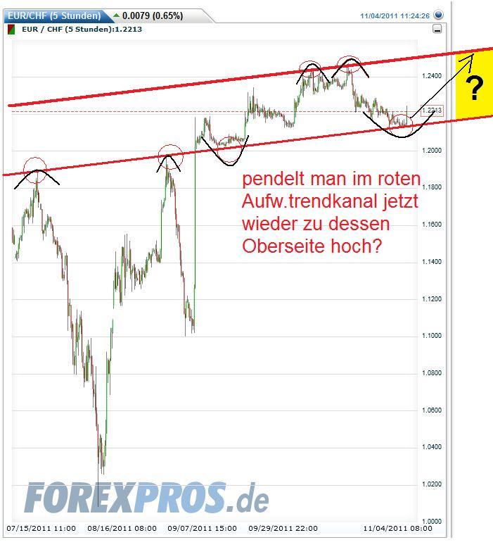 franken_euro_chart.jpg