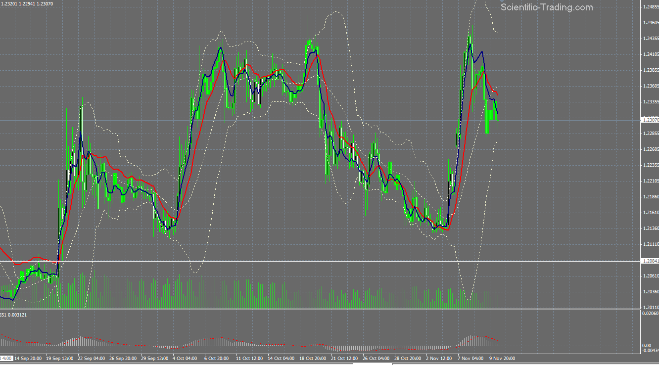 eurchf120841.png