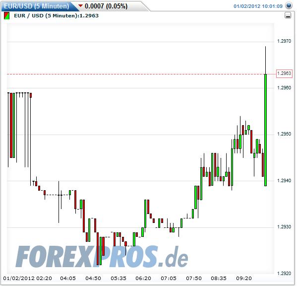 euro20120102-5er.png